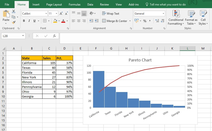 New Excel Charts To Improve Your Productivity Ireland