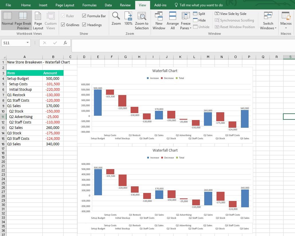 New excel charts to improve your productivity ireland sunburst chart nvjuhfo Images