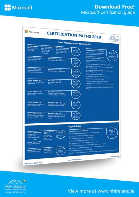 Mcse certification 2018 : Q park soho