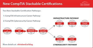 New CompTIA stackable Certifications