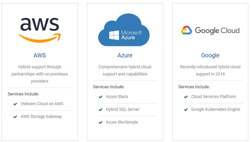 AWS vs Azure vs Google Cloud - New Horizons Ireland