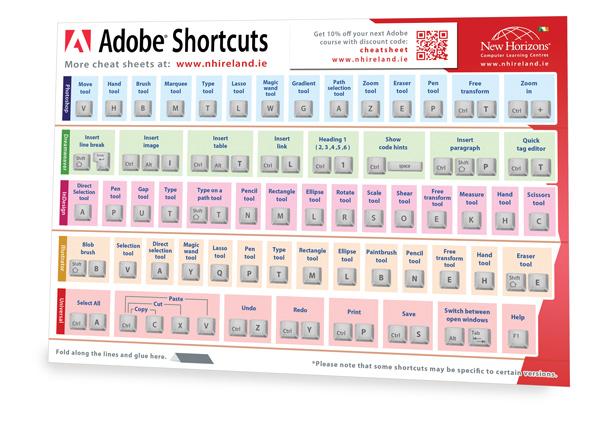 Adobe Creative Suite Cheat Sheet Ireland
